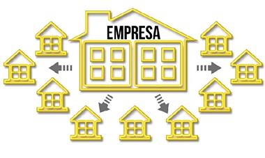 Requisitos para crear una Empresa en Chile